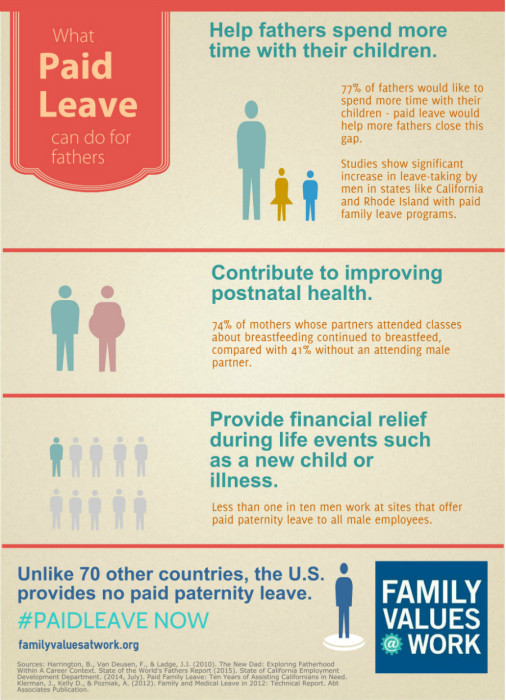 infographicfathersday-paidleave